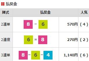 20210206飯塚11R当たり