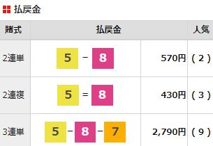 20210207飯塚9R当たり