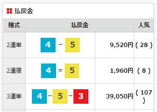 20210607伊勢崎1R