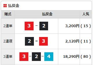 20210610飯塚2R